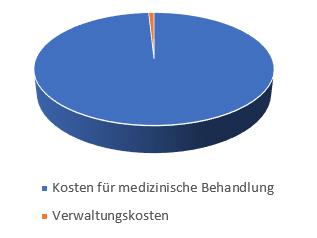 diagramm_2013